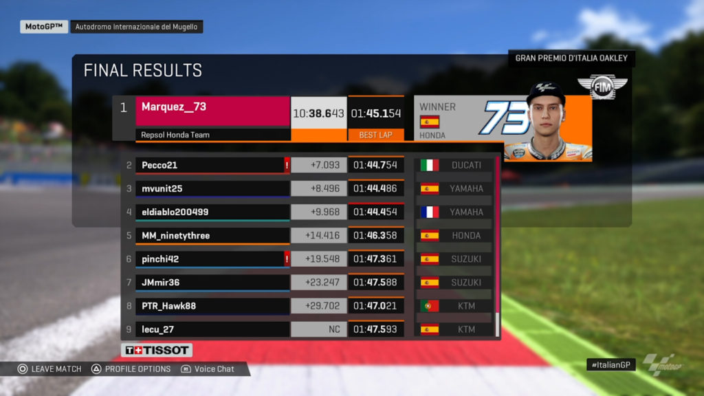 The results of the #StayAtHomeGP virtual MotoGP race. Image courtesy of Dorna/www.motogp.com.