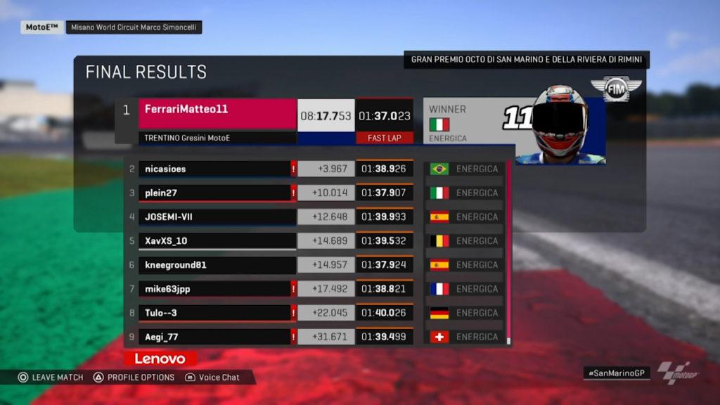 The results from the virtual MotoE race at Misano. Image courtesy Dorna.