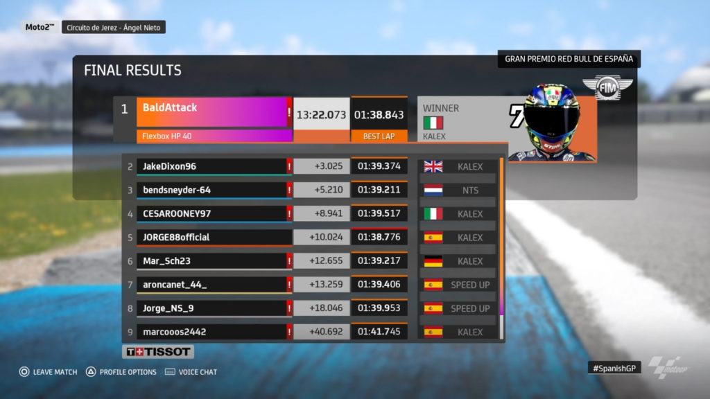 The Moto2 race results from the Red Bull Virtual Grand Prix of Spain. Image courtesy of Dorna.